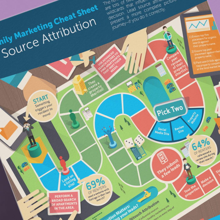 Source Attribution Flyer