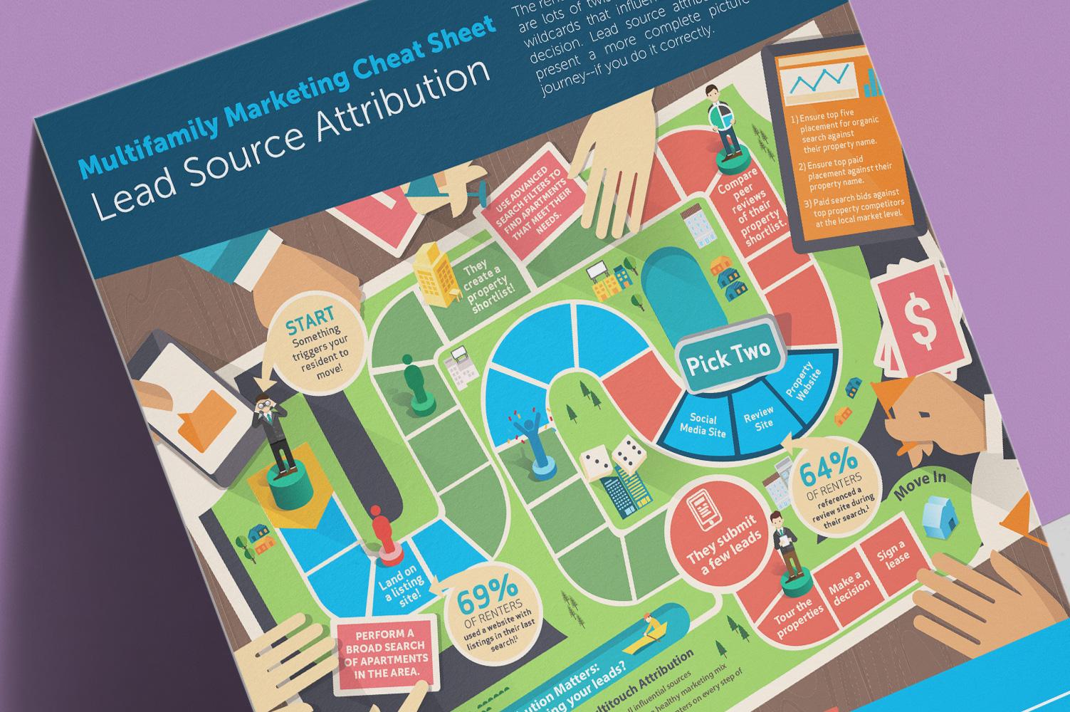 Source Attribution Flyer